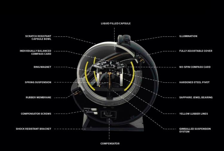 Compas Marine